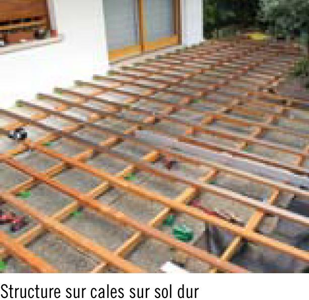 Raliser Une Terrasse En Bois  Mba  Bois Et Construction Durable