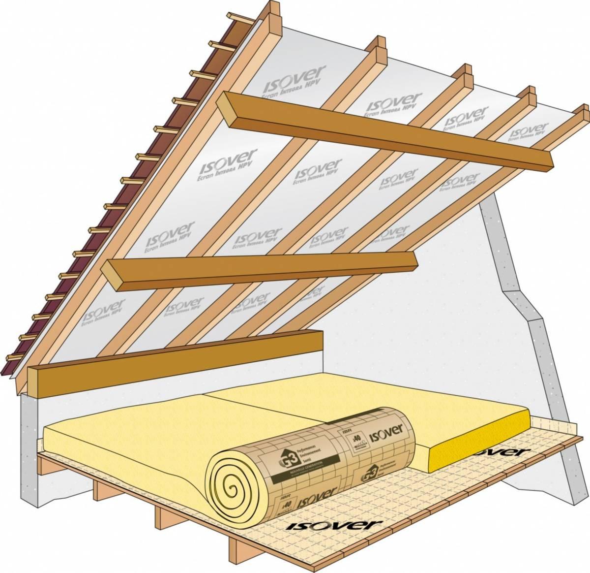 rouleau de laine de verre ibr revetu kraft ep 200 mm colis de 6 m mba bois et construction. Black Bedroom Furniture Sets. Home Design Ideas
